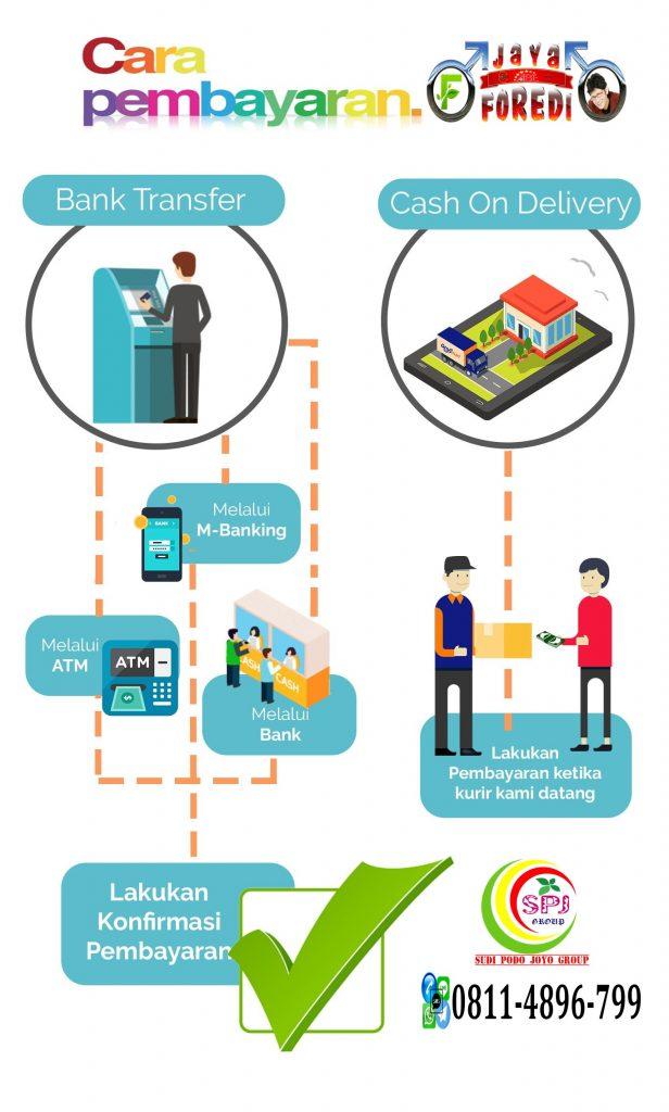 Cara pembayaran di foredijaya.com